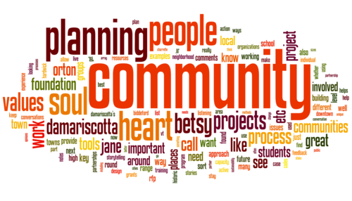 HS_Conf_Call_Wordle